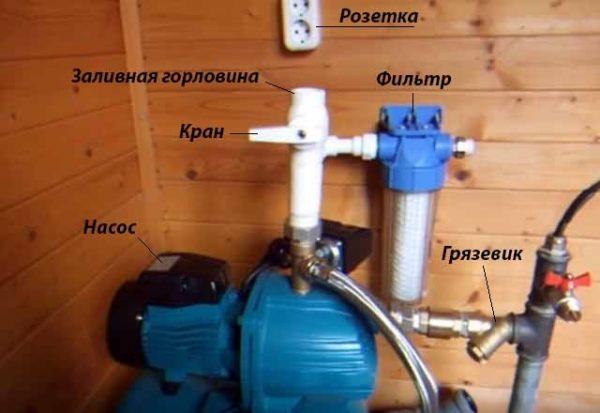 Podkljuchenie-nasosnoj-stancii-v-dachnom-dome