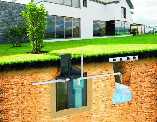 avtonomnaya-kanalizatsiya-dlya-doma-i-dachi