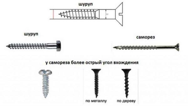 samorez-2-768x435-1