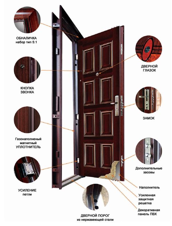 ustanovka-vhodnoy-dveri-svoimi-rukami-4